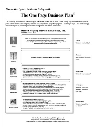 Business Plan Template For Ecommerce Business