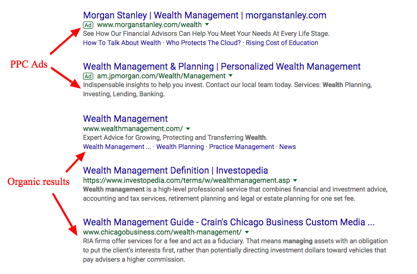 Example of PPC Google Ads