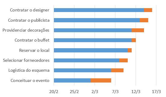 gráfico de barras.png