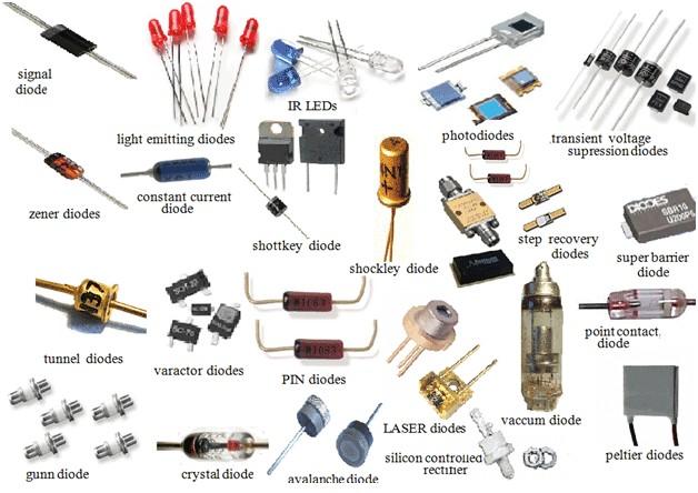 phân loại linh kiện điện tử