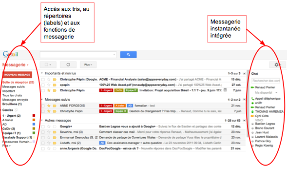 interface gmail messagerie collaborative