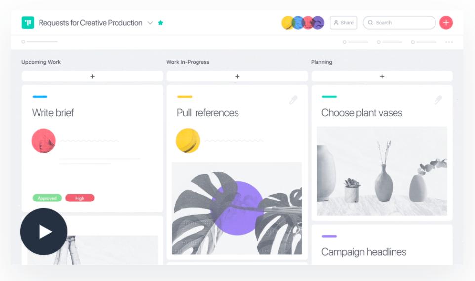 Project management tools - Asana