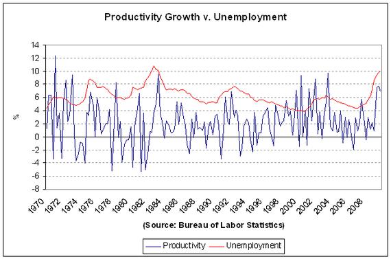 productivity 10-03 - 2.PNG