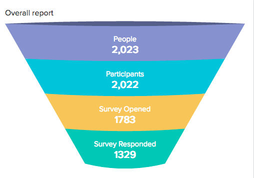 ao analytics funnel.png