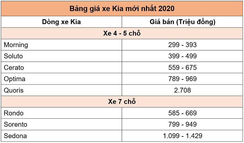 Tinbanxe.vn - trang web mua bán ô tô uy tín trong năm 2020 5