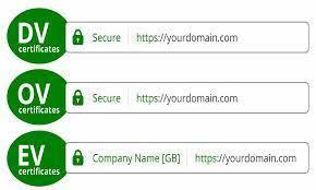 Phân loại ssl theo nức độ bảo mật