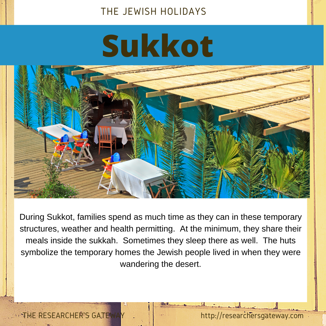 Following Yom Kippur, families  build and decorate the hut used during Sukkot.