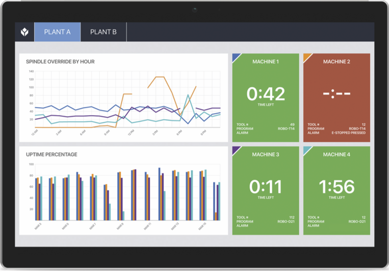 a tulip machine monitoring dashboard