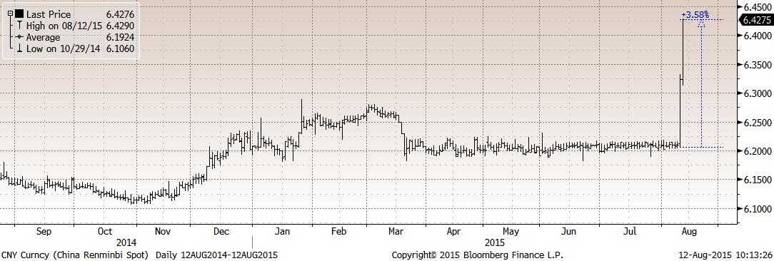 Итак, 50 долларов за баррель становятся «новой нормой», точно также как 60 долларов за баррель были нормой с февраля по март.