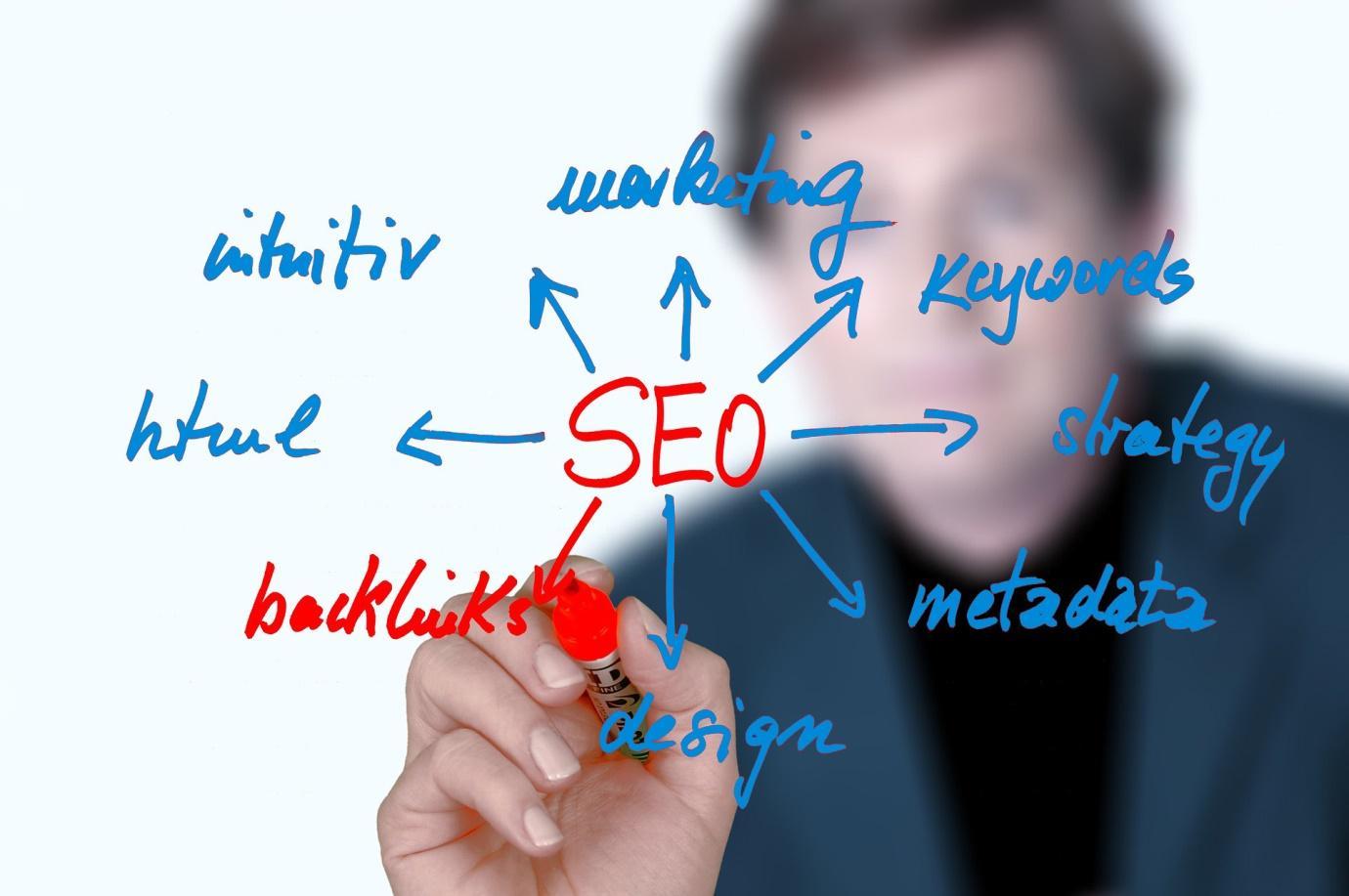 liên kết đóng một vai trò cần thiết trong tiến trình đi link liên kết cho web