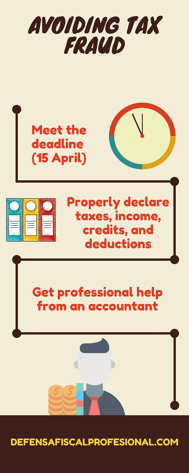 Infographic about tax fraud