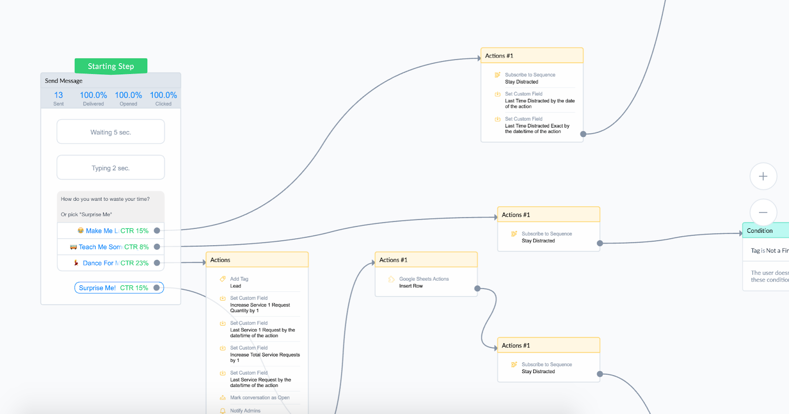 Advanced Targeting Example flow in ManyChat
