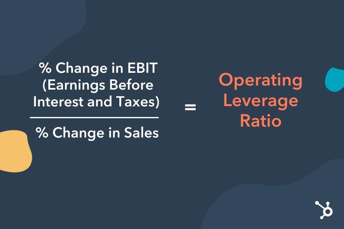 Financial Leverage Ratio Operating Leverage Ratio