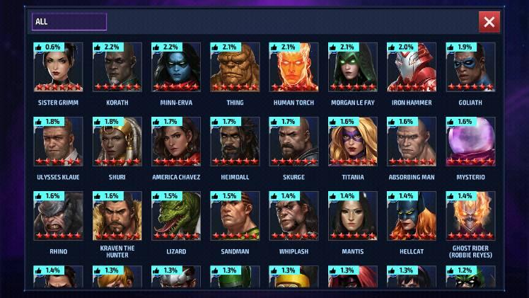 Tier-2 Character Selector - MARVEL Future Fight