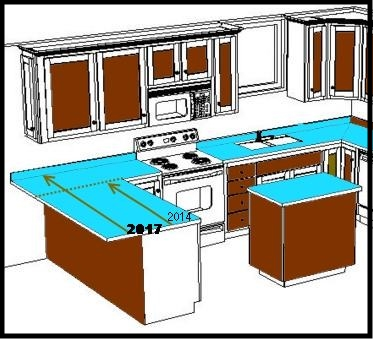 peninsula receptacles per the 2017 nec the wall will do ncw home rh ncwhomeinspections com Wiring Kitchen Outlets Kitchen Wiring Layout