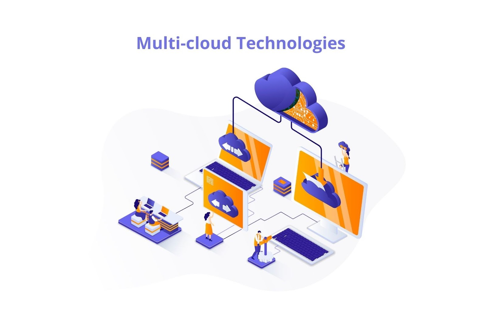 Multi-cloud Technologies