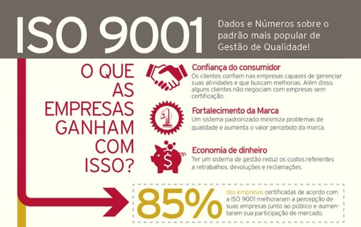 ISO 9001 alimentos: o que as empresas ganham