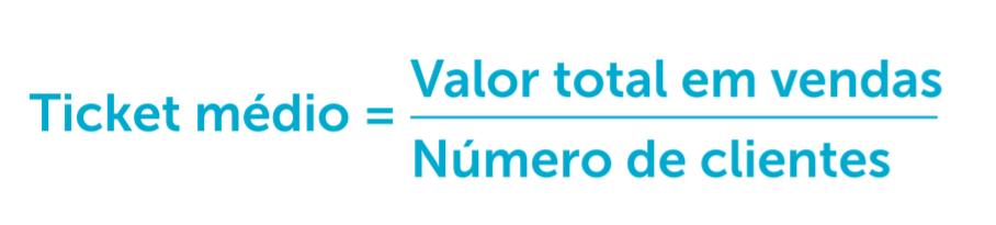 Fórmula matemática para o cálculo do Ticket médio, sendo que o Ticket médio é igual ao Valor total em vendas dividido pelo número de clientes