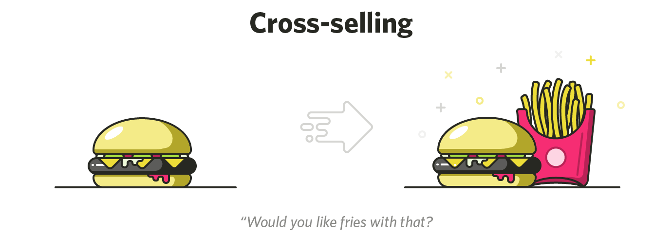 burger and fries for cross-selling