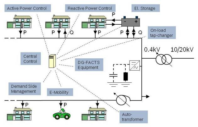 Distribution Grids1.jpg