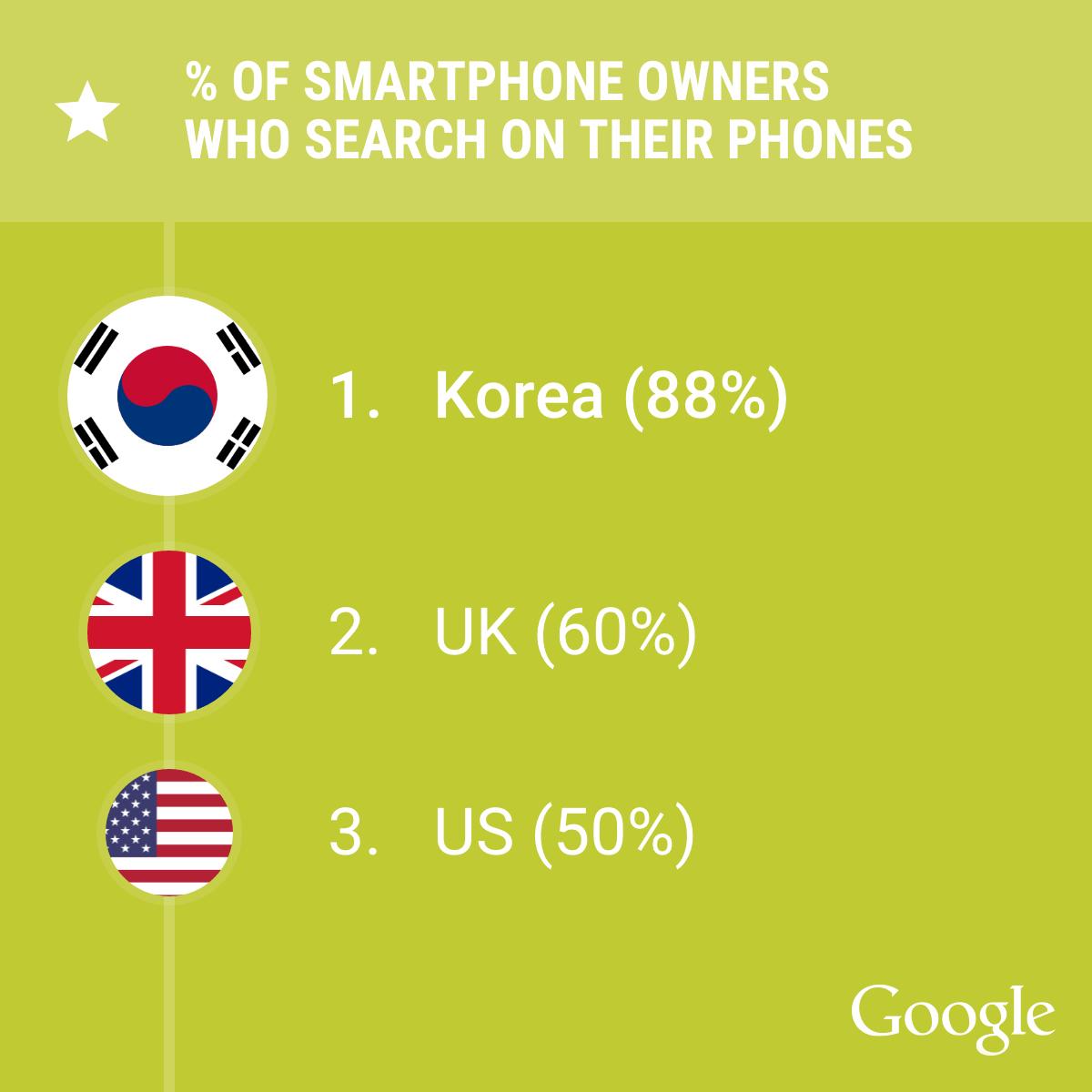 google-infographic (11).jpg