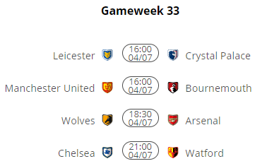 Weekly Monster Preview EPL GW33b