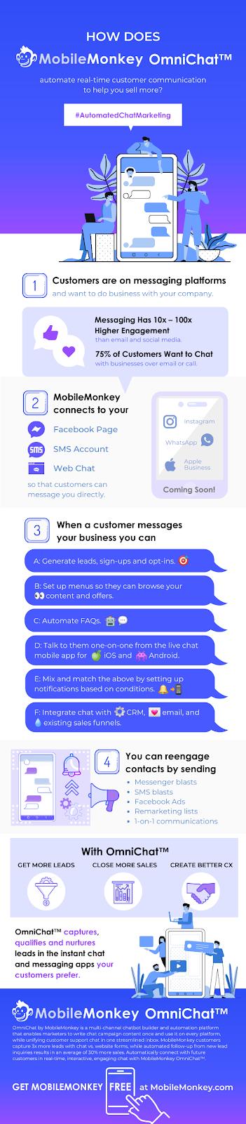 MobileMonkey OmniChat