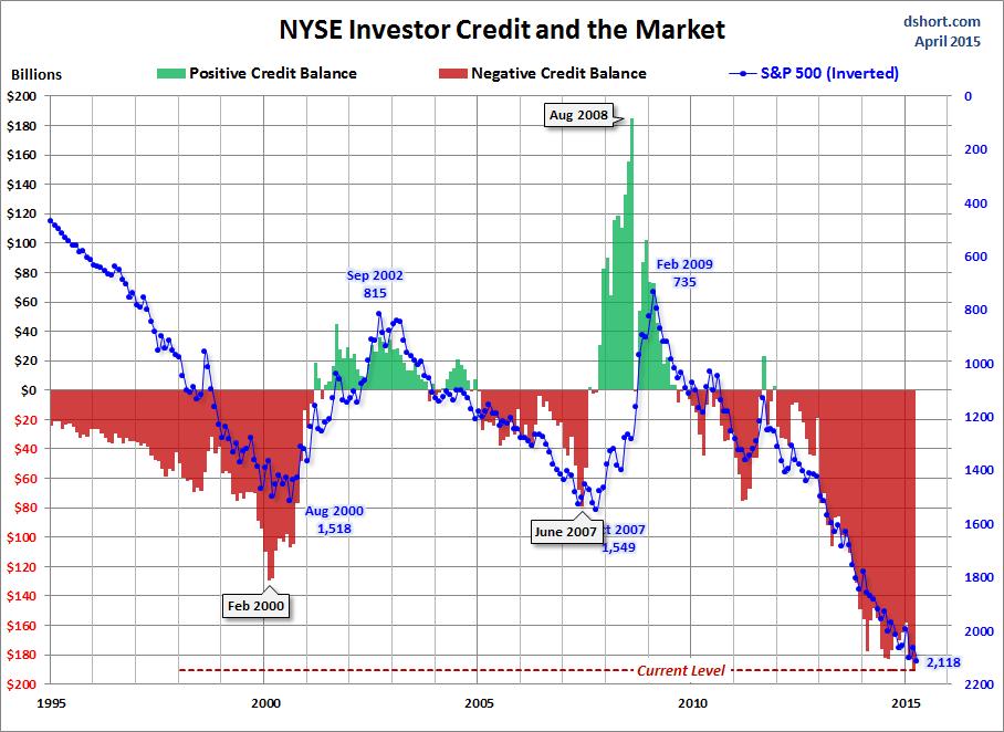 На рынках скучные движения