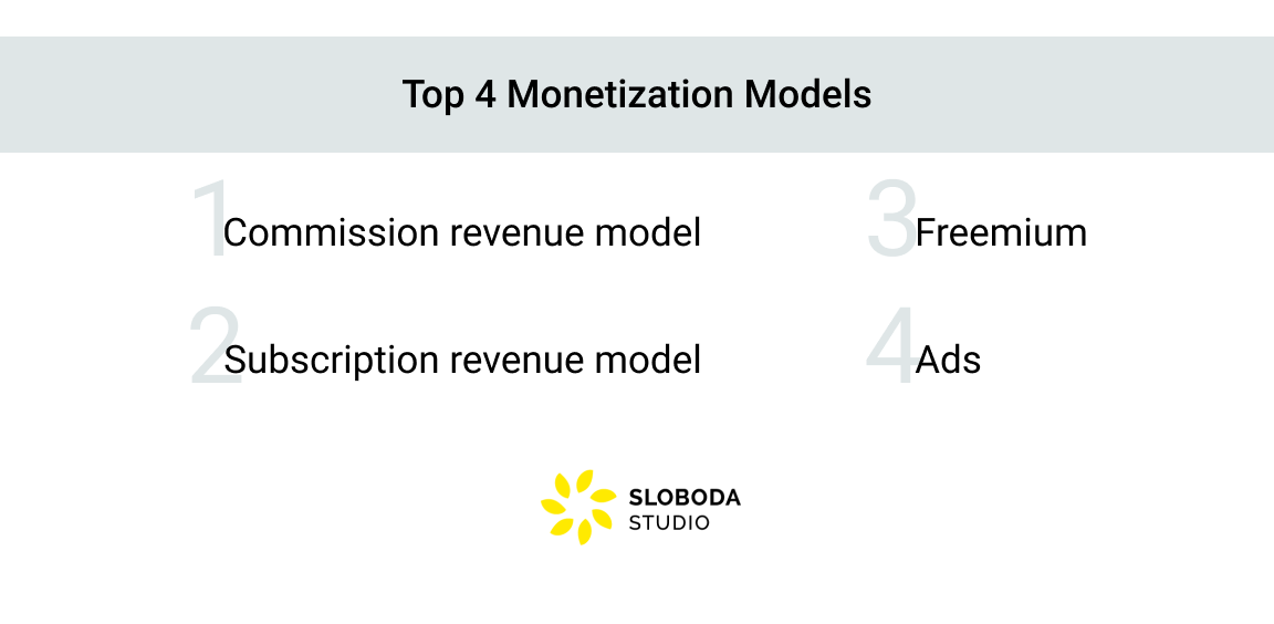 How to build a startup: Top 4 monetization models