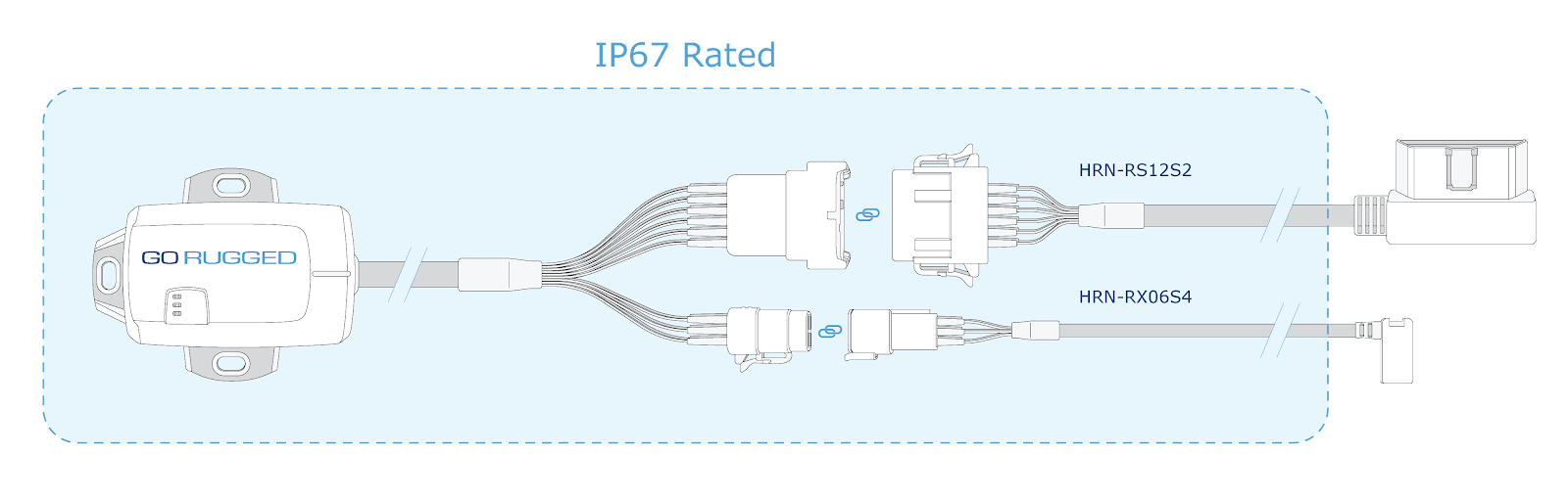 Go Rugged Support Document Wiring Harness Design Jobs In Canada Ip67 Rating Diagram V1