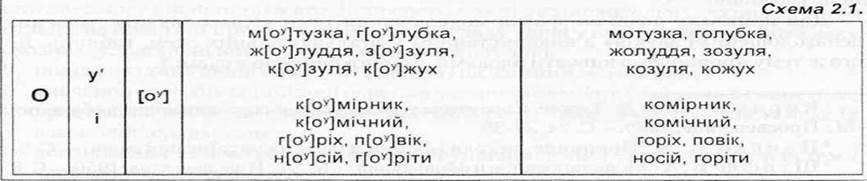 http://na-uroke.in.ua/image017-29.jpg