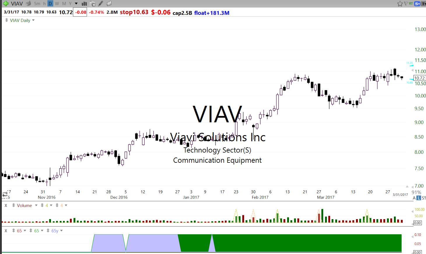 viav.png