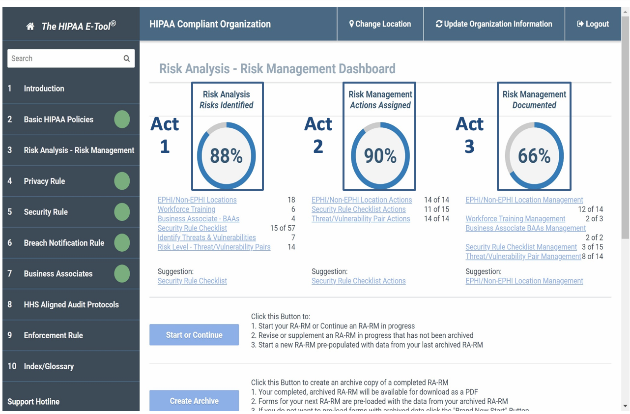Screen shot of Three part risk analysis - risk management section in The HIPAA E-Tool