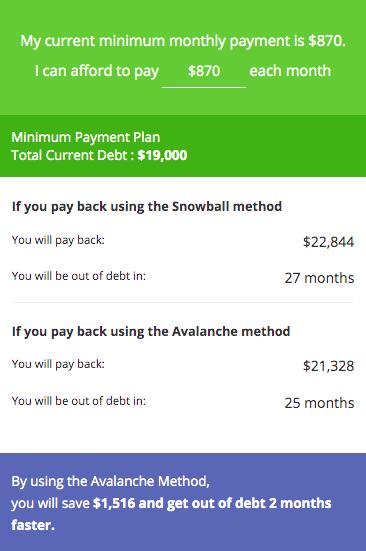 debt snowball vs. debt avalanche calculator
