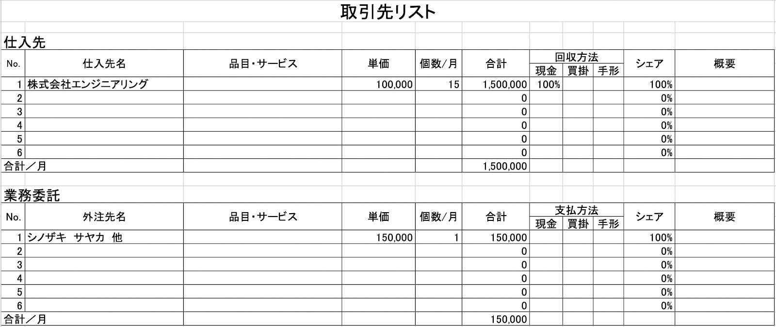 創業計画書・取引先リストサンプル図