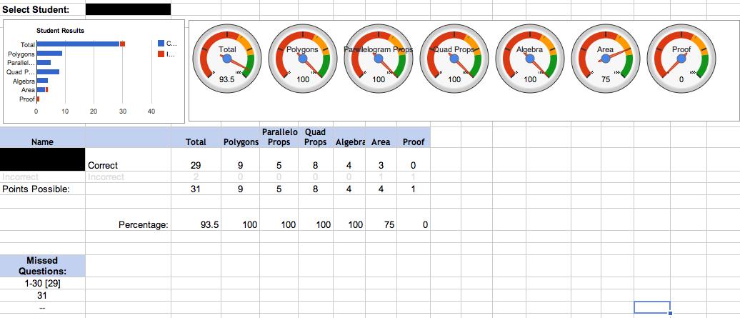MrSchwen: Google Forms Template Overview