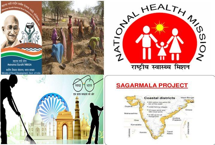 Image result for Central Sector and Centrally Sponsored Scheme