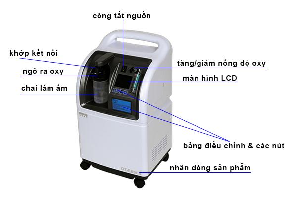 Cấu tạo máy tạo khí oxy