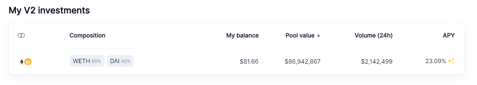 Balancer investment dashboard