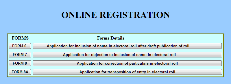 Form NEW FORM SUBMIT CONFIRMATION PAGE