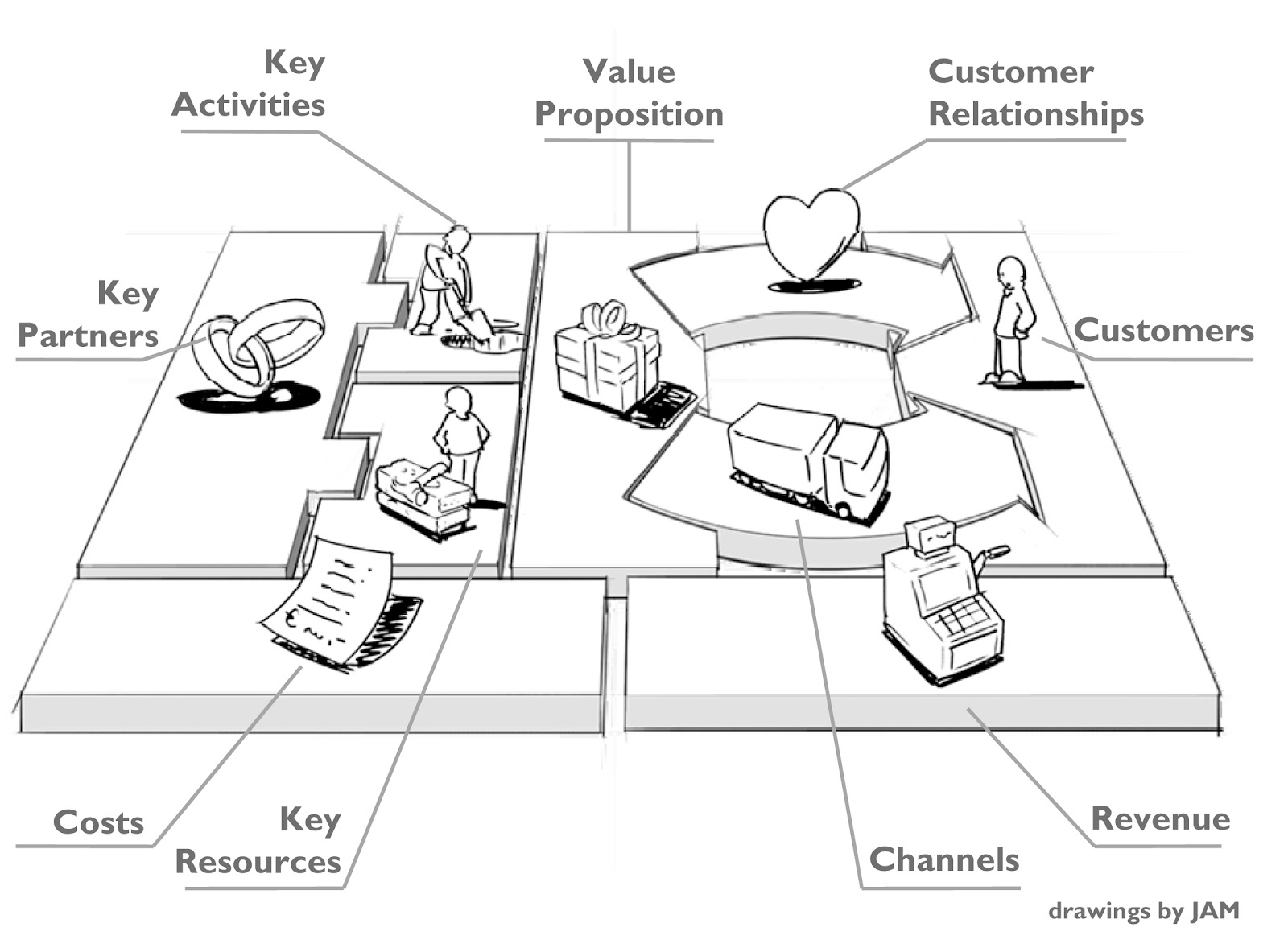 business-model-canvas-image.jpg