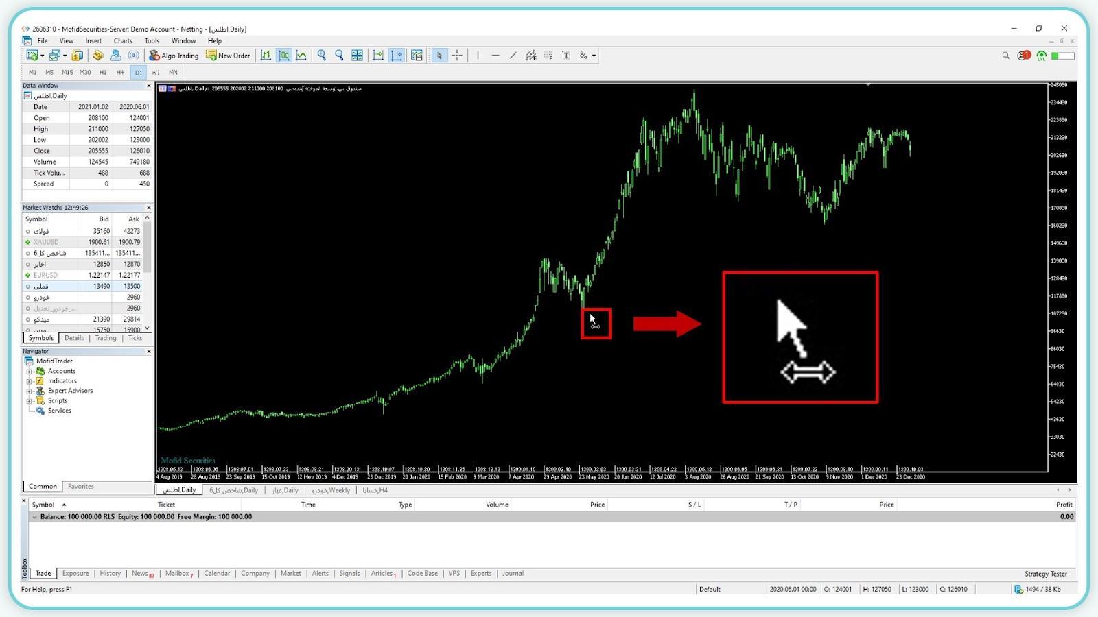 مدیریت نمودار مفید تریدر با استفاده از نشانگر ماوس برای تحلیل تکنیکال