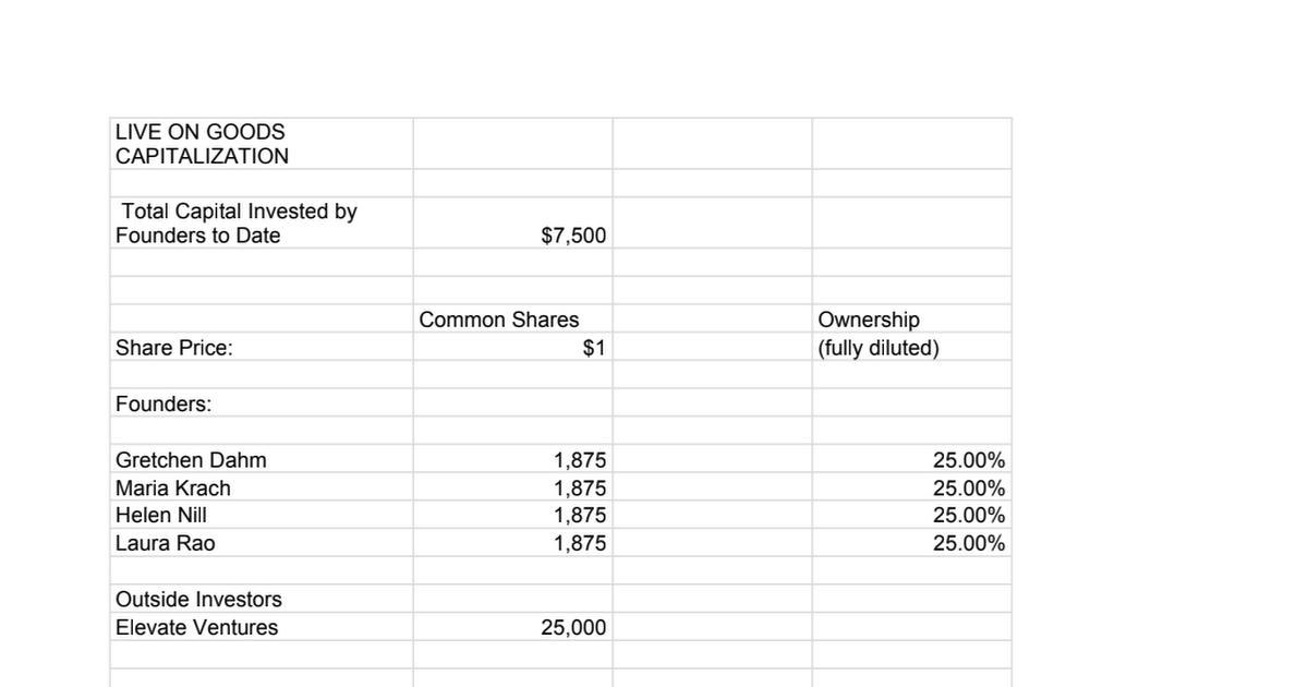 cap table template - Google Sheets