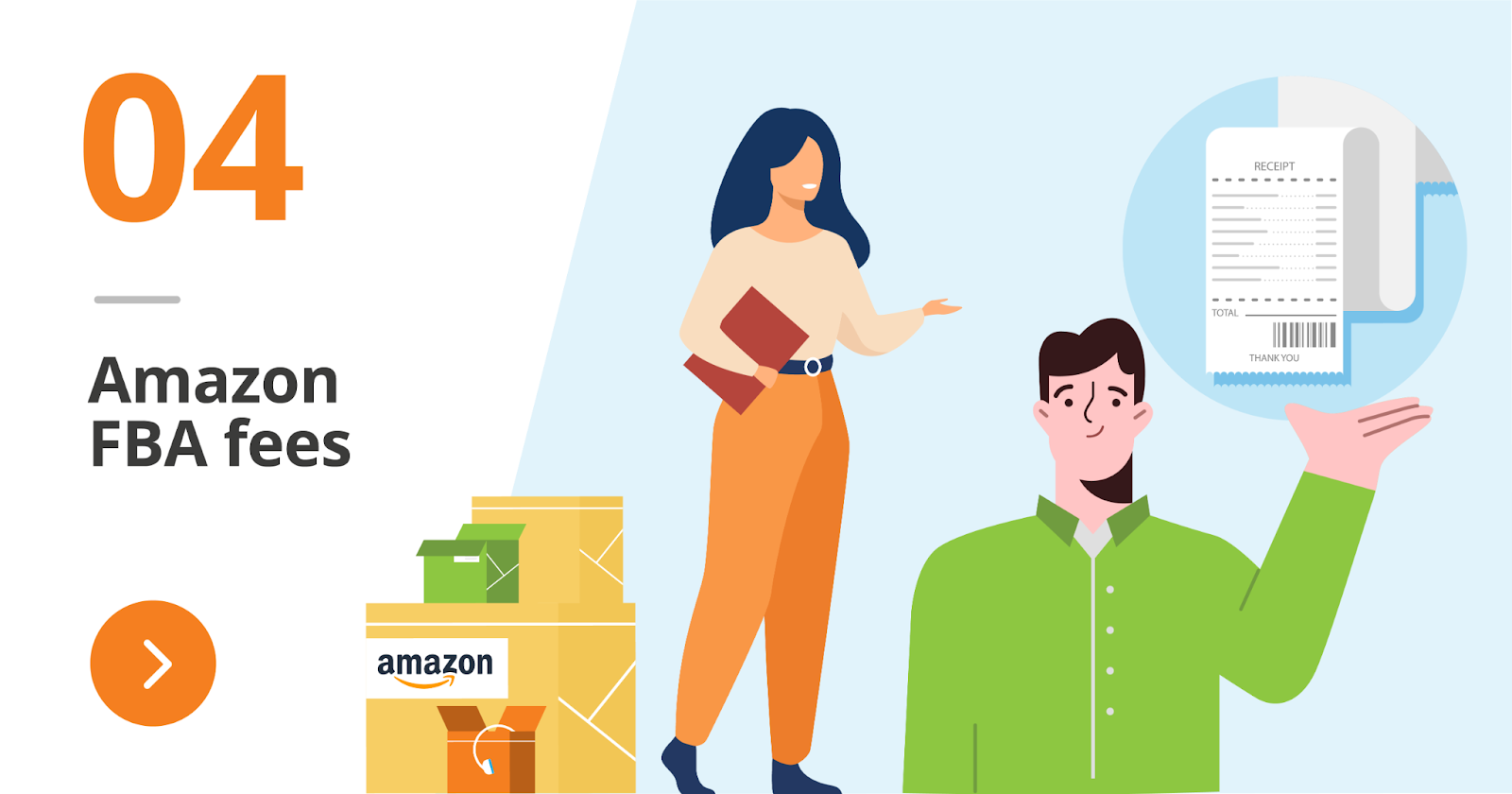 Amazon accounting part four fba fees