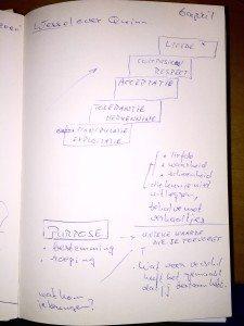 De lessen die ik kado krijg vastleggen in mijn Journal.