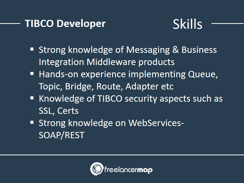 Skills Required for a TIBCO Developer