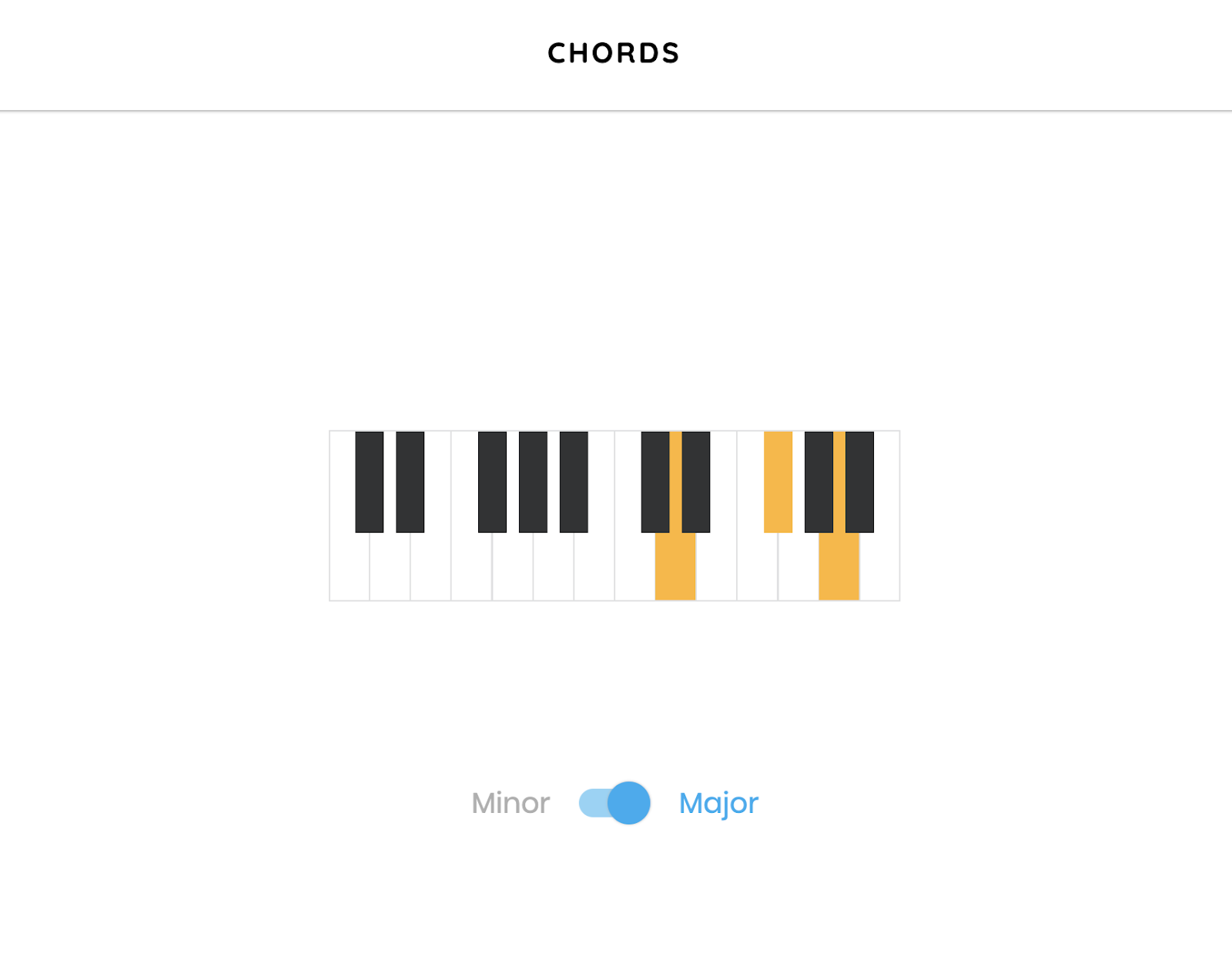 Chrome Music Lab Chords