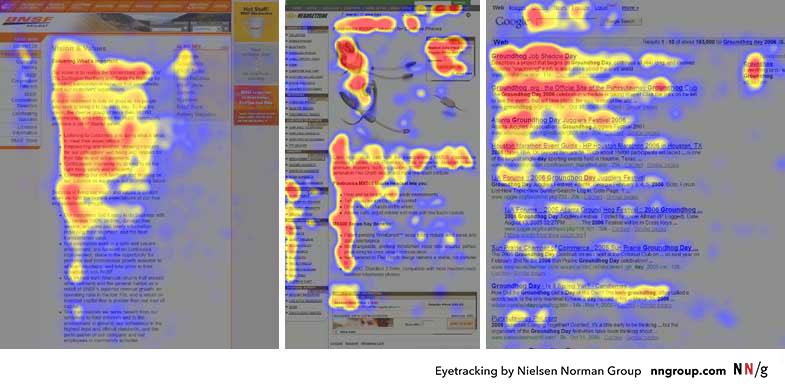 что такое f-шаблон движения глаз - показывает, как пользователи просматривали стандартную выдачу