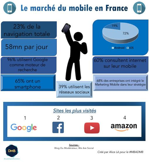 strategie-seo-infographie-mobile-first