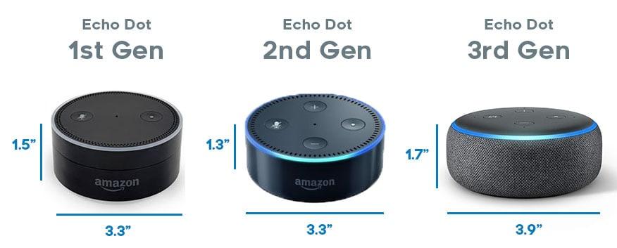 Tre generazioni a confronto di Amazon Echo